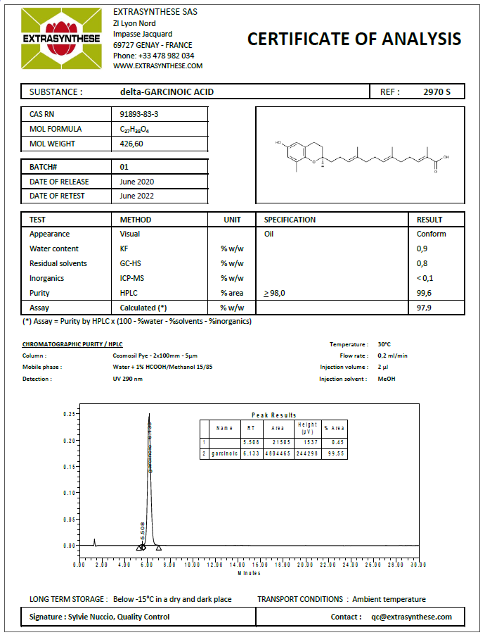 <p><span>Sample of Certificate of Analysis</span></p>